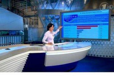 на выборах в Украине побеждает Ярош!