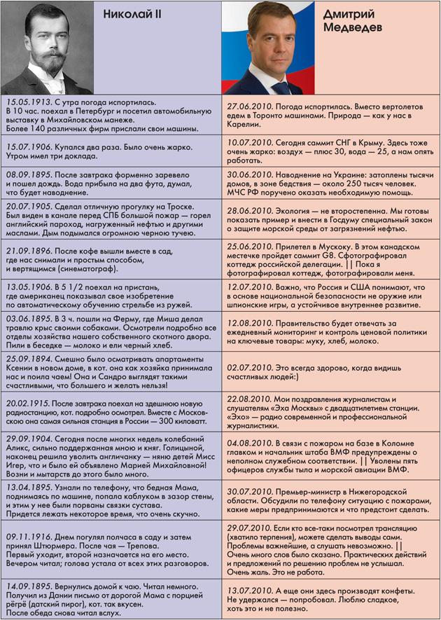 Победоносец Фильм Аркадия Мамонтова  YouTube